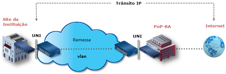 transito-ip.png